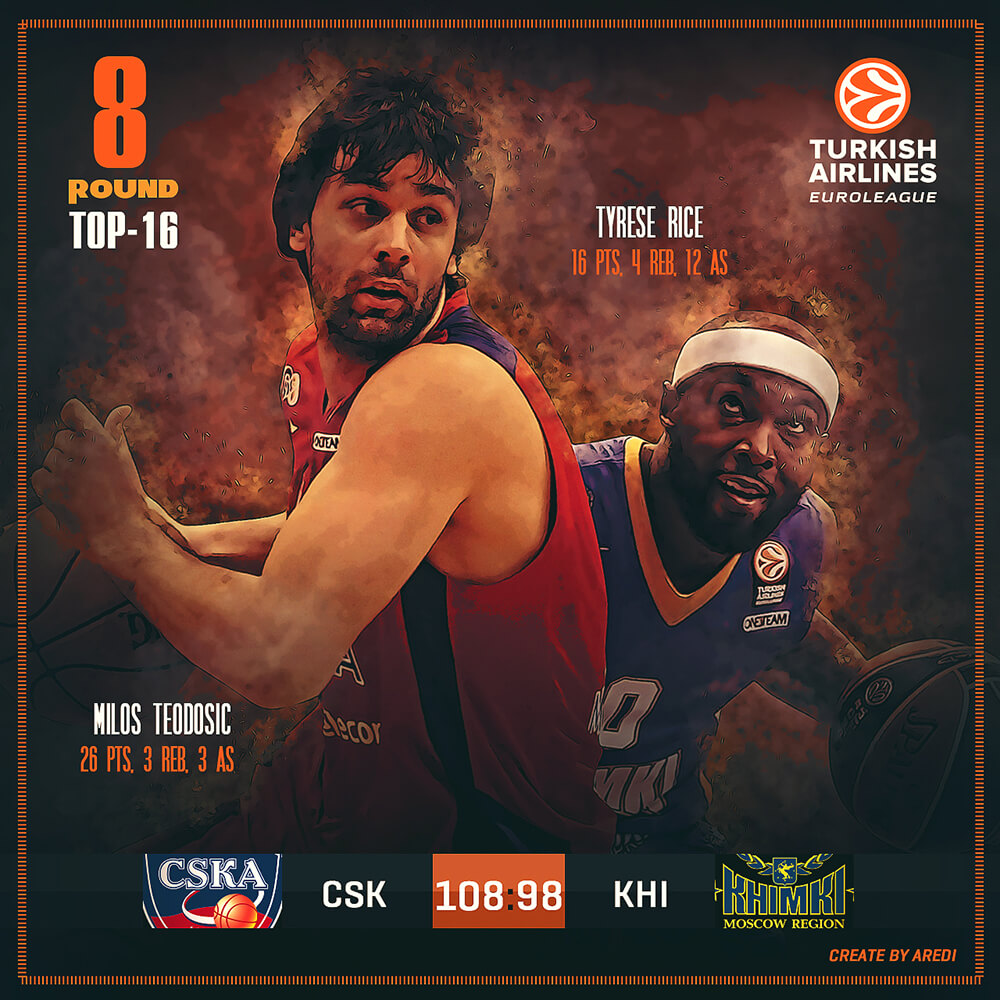 Milos Teodosic, Tyrese Rise, Euroleague