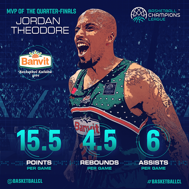 Basketball Champions League social media design | Quater-finals MVP Jordan Theodore